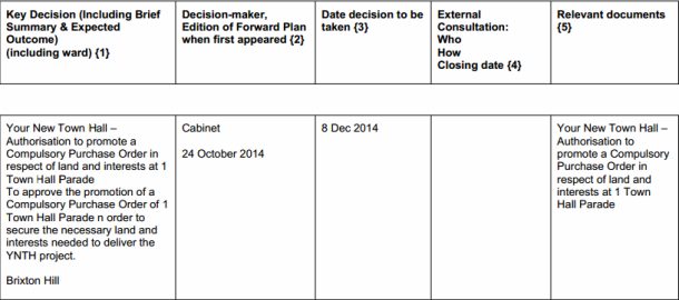 Is the devil in the detail? A Compulsory Purchase Order could see Electric Brixton closed.