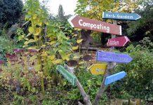 Signpost at Brockwell Park Community Gardens