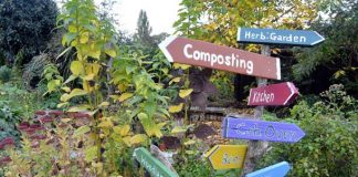 Signpost at Brockwell Park Community Gardens