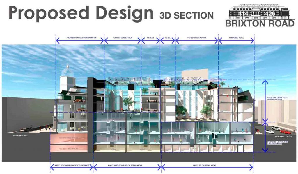 Computer generated images of the proposed changes to the existing buildings