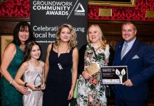 community award winners 2018