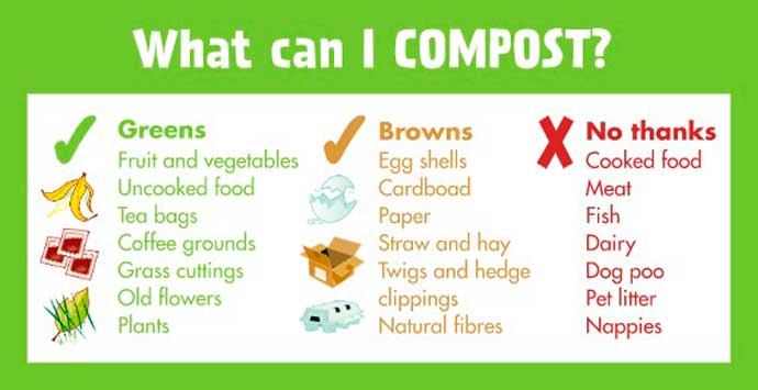 Leaflet saying what you can compost